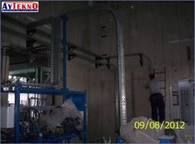 leadle furnace hydraulic unit