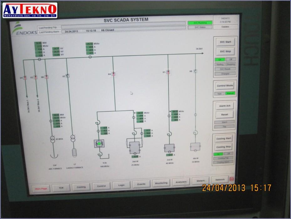 SVC automation