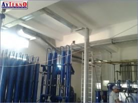 EAF hydraulic apartment