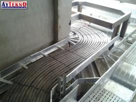 ccm cable regolation